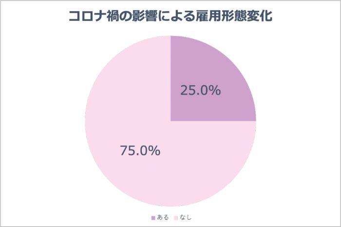 12882_女性活躍_コロナ禍_8.jpg