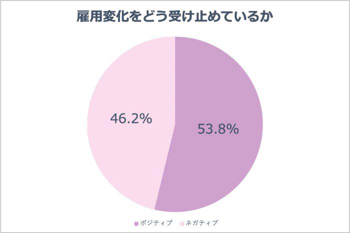 12882_女性活躍_雇用形態受け止め_10.jpg